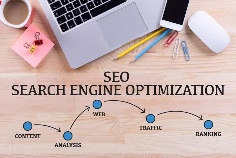 Online guide til SEO for begyndere